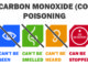 Can Air Conditioners Cause Carbon Monoxide Poisoning